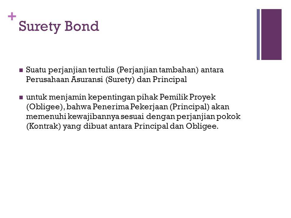 + Jenis Suretyship  Bid/ Tender Bond, >> Merupakan jaminan yang digunakan untuk mengikuti tender sebagai salah satu persyaratan dokumen penawaran  Performance Bond >> Merupakan jaminan atas kesanggupan Principal untuk melaksanakan / menyelesaikan perkerjaan sesuai dengan kontrak kerja yang telah ditetapkan.