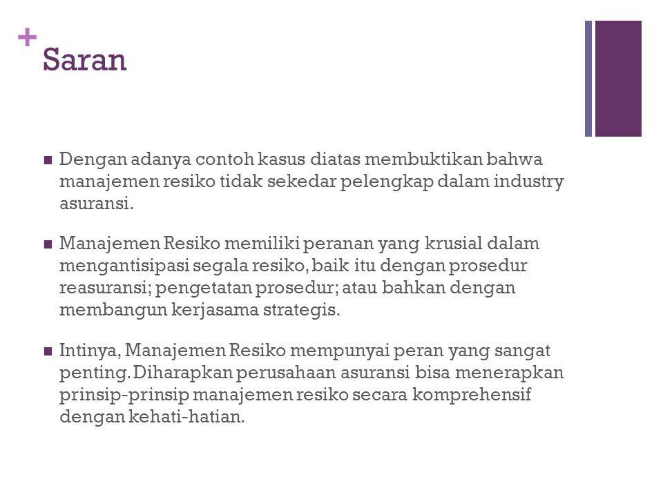 + Daftar Pustaka  Bramantyo Djohanputro, Manajemen Risiko Korporat Terintegrasi, PPM, Jakarta 2004  Soeisno Djojosoedarsono, Prinisp-prinsip Manajemen Risiko, Penerbit Salemba Empat Jakarta 1999.