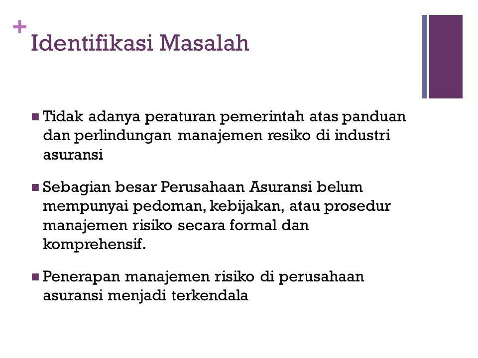+ Tujuan Penelitian  Pemakalah mampu mendeskripsikan penerapan manajemen resiko di PT.Asuransi Ekspor Indonesia  Pemakalah mengetahui apa saja tahapan implementasi manajemen resiko di Industri Asuransi  Pemakalah dapat memetakan alur proses manajemen resiko di PT.Asuransi Ekspor Indonesia