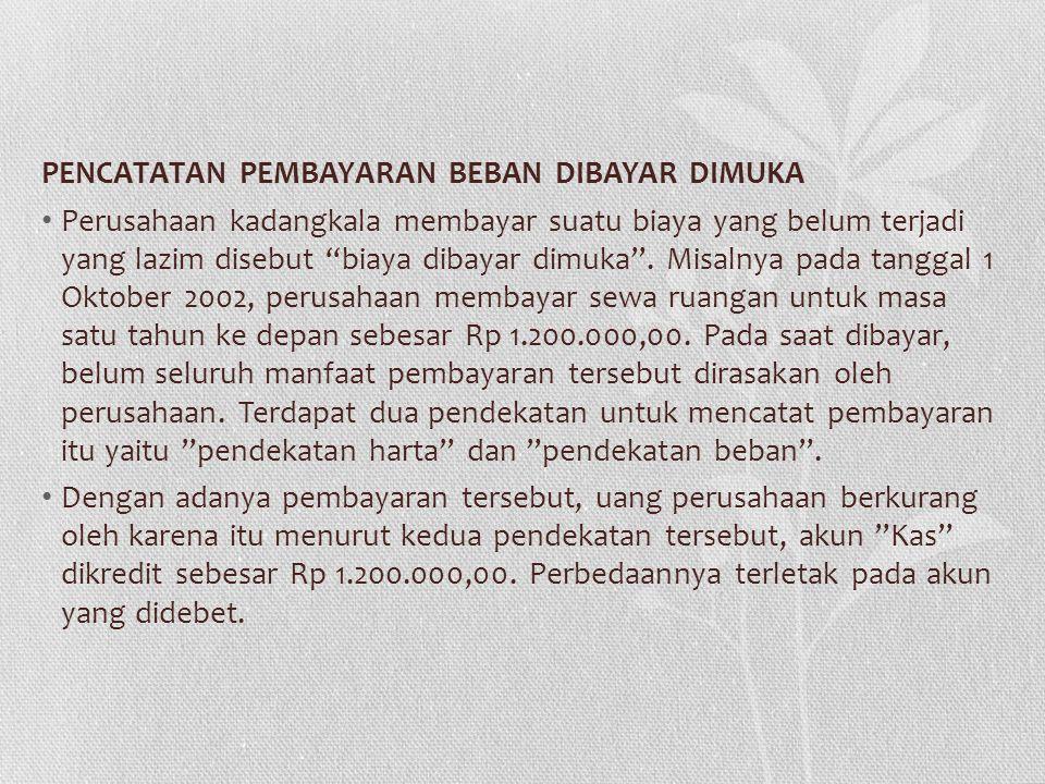 JURNAL PENYESUAIAN Pendekatan Harta • Akun harta yaitu Sewa dibayar di Muka didebet.