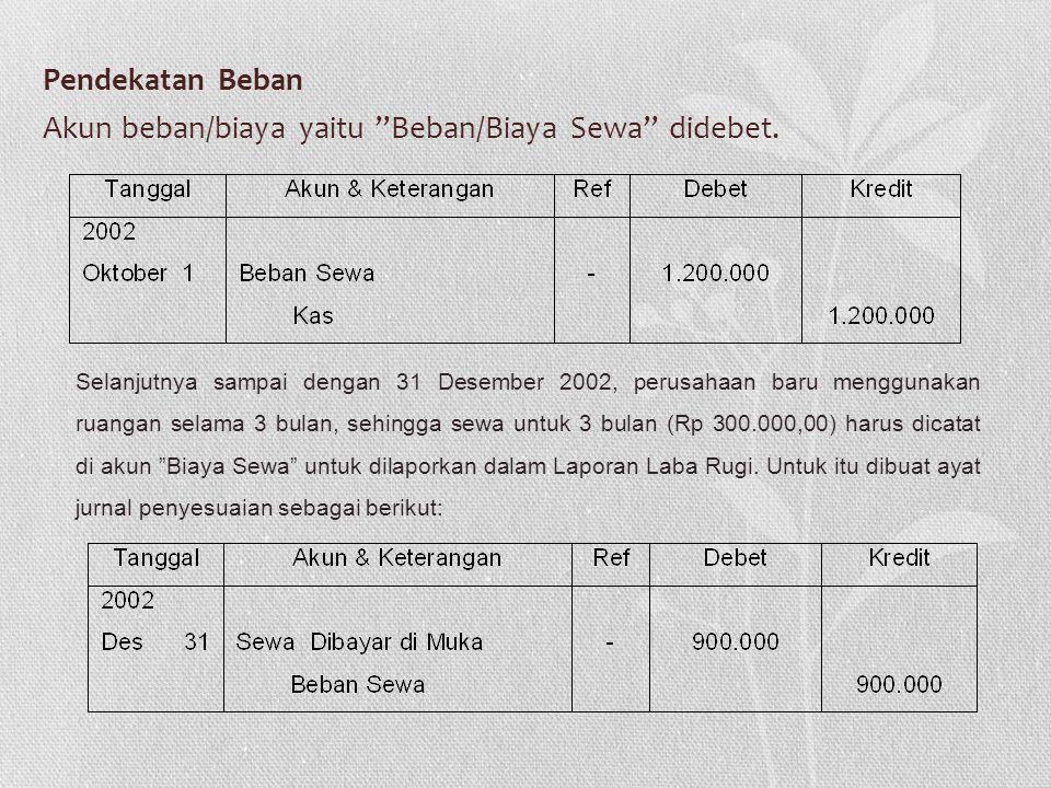 PENCATATAN PENDAPATAN DITERIMA DI MUKA Misalkan untuk pembahasan berikut, Maskapai Penerbangan SA pada tanggal 1 Desember 2002 menjual tiket pesawat dengan total harga Rp 15.000.000,00.