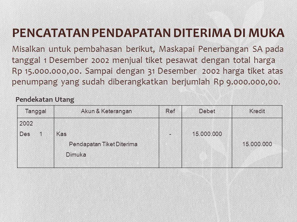 PENCATATAN PENDAPATAN DITERIMA DI MUKA Selanjutnya pada tanggal 31 Desember, karena maskapai penerbangan tersebut telah menerbangkan penumpang dengan nilai Rp 9.000.000,00 maka perusahaan tersebut akan mengakui pendapatan tiket sebesar Rp 9.000.000,00.