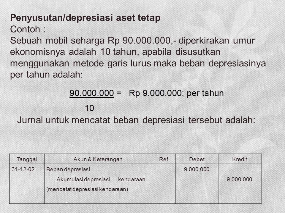 JURNAL PENYESUAIAN (Lanjutan) TanggalAkun & KeteranganRefDebetKredit 31-12- 2002 Asuransi Dibayar di muka Beban Asuransi - 500.000 500.000 Beban dibayar di muka Contoh : Perusahaan membayar asuransi sebesar Rp 750.000 untuk masa 3 tahun yaitu tahun 2002 s/d 2004.