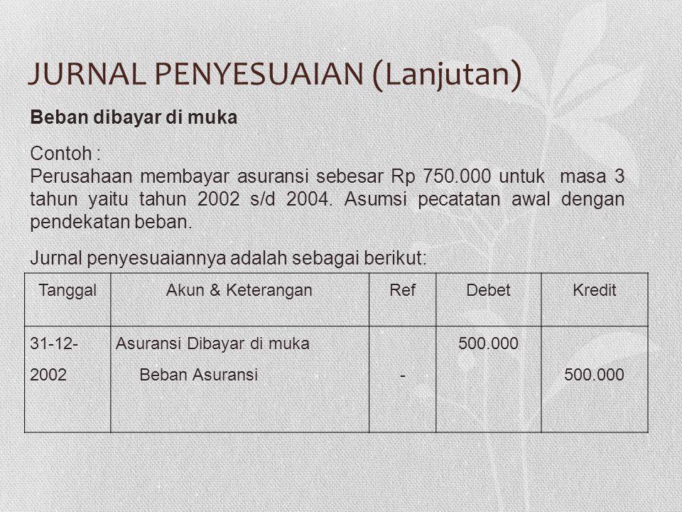 TanggalAkun & KeteranganRefDebetKredit 31-12- 2002 Beban Gaji Utang Gaji - 2.000.000 2.000.000 Beban yang masih harus dibayar Contoh : Suatu perusahaan membayar gaji karyawan setiap awal bulan sebesar Rp 2.000.000; (gaji dibayar di muka) Jurnal penyesuaiannya adalah sebagai berikut: