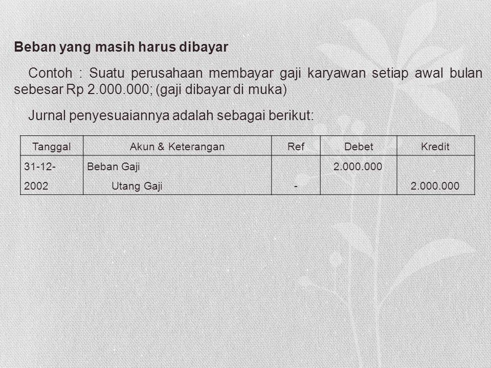 TanggalAkun & KeteranganRefDebetKredit 31-12- 2002 Pendapatan Pendapatan diterima dimuka - 600.000 600.000 Pendapatan diterima di muka Contoh : Tanggal 31 Desember 2002 sebuah hotel menerima pembayaran dari tamu hotel sebesar Rp 750.000 untuk 5 hari.