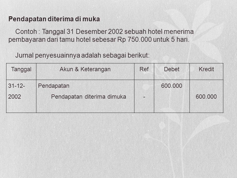 TanggalAkun & KeteranganRefDebetKredit 31-12- 2002 Piutang Pendapatan Pendapatan - 500.000 500.000 Piutang Pendapatan Contoh : Tanggal 31 Desember 2002 sebuah hotel belum menerima pembayaran sewa kamar sebesar Rp 500.000; karena pembayaran baru dilakukan pada saat check out.