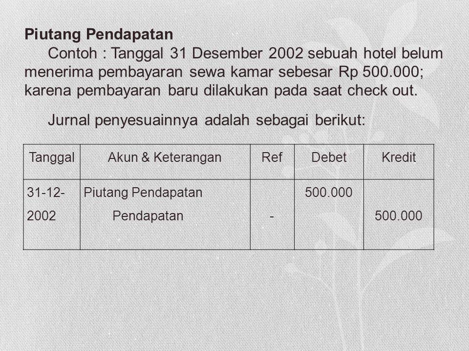 LATIHAN Buatlah jurnal penyesuaian berdasarkan data-data sebagai berikut: • Perlengkapan yang digunakan pada tahun ini adalah sebesar Rp.500.000; • Gaji karyawan yang masih harus dibayar oleh perusahaan sebesar Rp.1.000.000; • Perusahaan telah menyelesaikan pekerjaan jasa foto copy sebesar Rp.750.000; tetapi belum diterima pembayarannya.