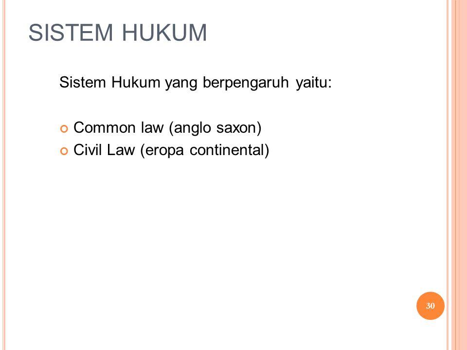 P ENGERTIAN H UKUM B ISNIS HUKUM: Aturan-aturan perilaku yang dapat diberlakukan/diterapkan untuk mengatur hubungan-hubungan antar manusia dan antara manusia dan masyarakatnya.