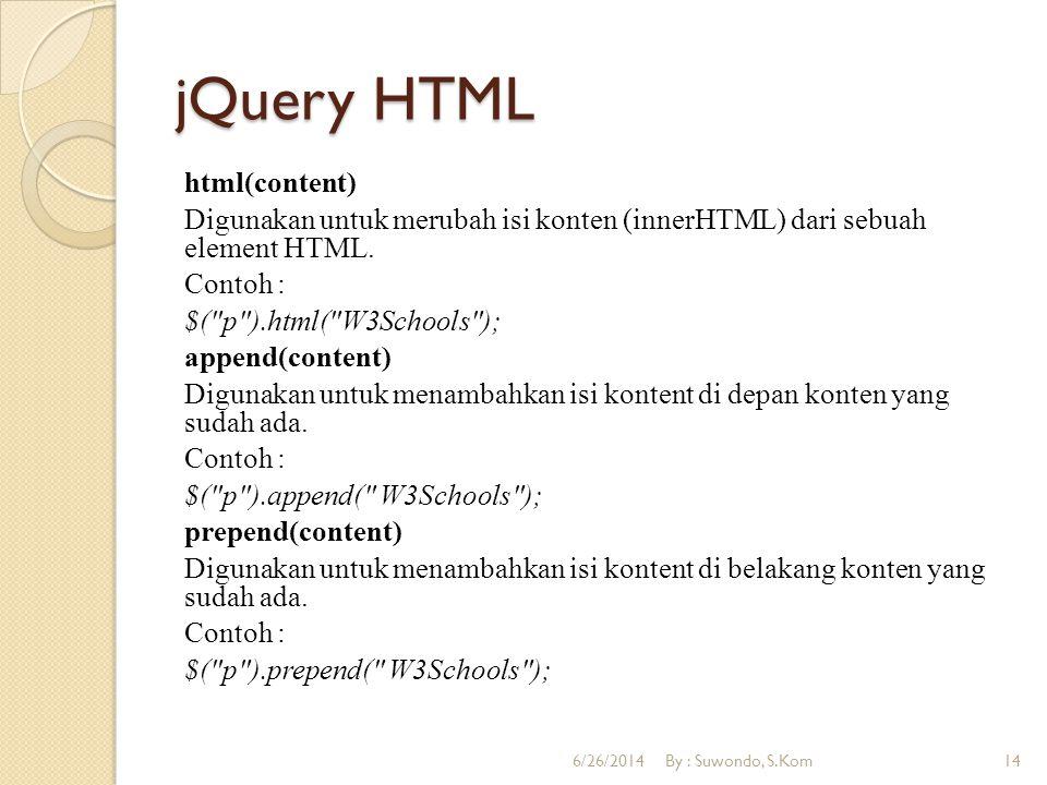 jQuery HTML after(content) Digunakan untuk menambahkan html setelah element.