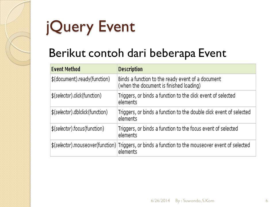 jQuery Event Contoh penggunaan Event : $( p ).click(function(){ $( p ).hide(); }); Test Event jQuery 6/26/2014By : Suwondo, S.Kom7