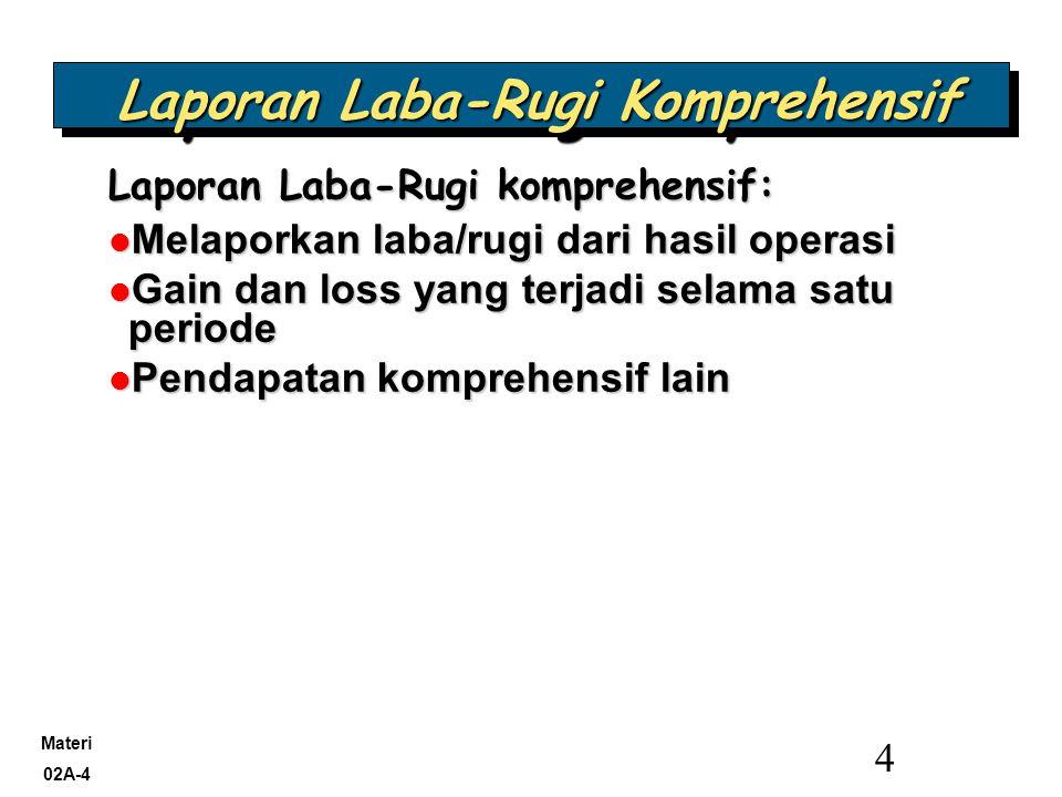 Materi 02A-5 Elemen-elemen Laporan Laba Rugi – Arus masuk atau kenaikan aset atau penurunan kewajiban yang berasal dari aktivitas pokok perusahaan.