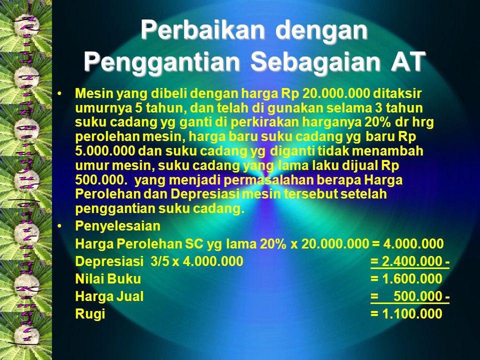 •Atas kejadian diatas dapat di catat sebagai berikut : –Pencatatan Depresiasi KasRp 500.000 Akm Dep SCRp 2.400.000 Rugi Penggantian ScRp 1.100.000 Mesin Rp 4.000.000 –Pencatatan Penggantian Suku Cadang MesinRp 5.000.000 KasRp 5.000.000 –Perhitungan Depresiasi setelah penggantian SC HP Pertama = ( 20.000.000 – 4.000.000 ) / 5= Rp 3.200.000 SC Baru = 5.000.000 / 2= Rp 2.500.000 - Depresiasi / Tahun= Rp 5.700.000