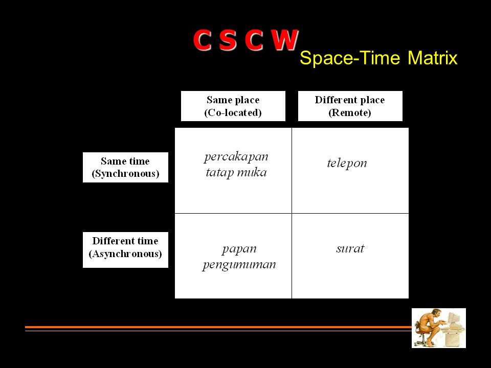 Space-Time Matrix C S C W
