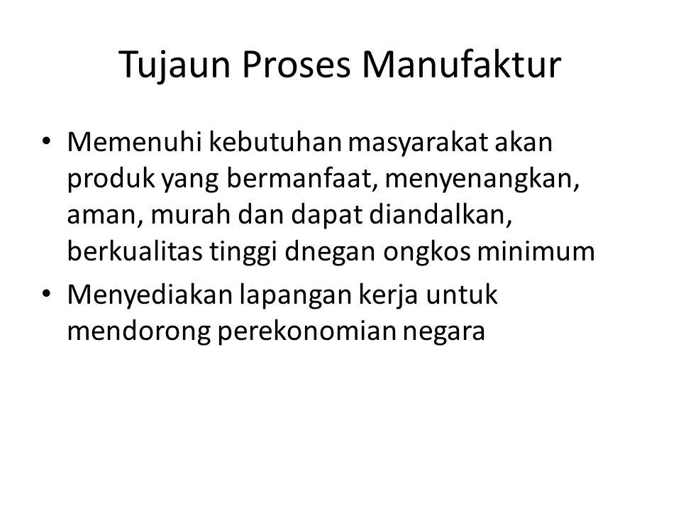 Fungsi-fungsi dalam Sistem Manufaktur • Product Design • Process Planning • Production Operation • Material Flow • Production Planning, Schedulling and Control