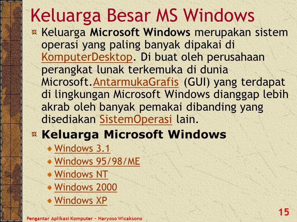 Pengantar Aplikasi Komputer – Haryoso Wicaksono 16 Microsoft Windows 3.1 Merupakan sis.op.