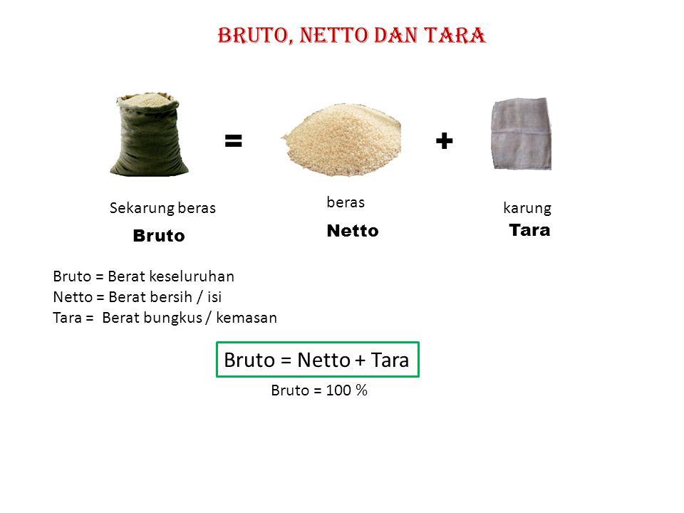 Contoh soal Hal : 41 30.Bruto = 30 kg tara = 2,5 % netto = ….