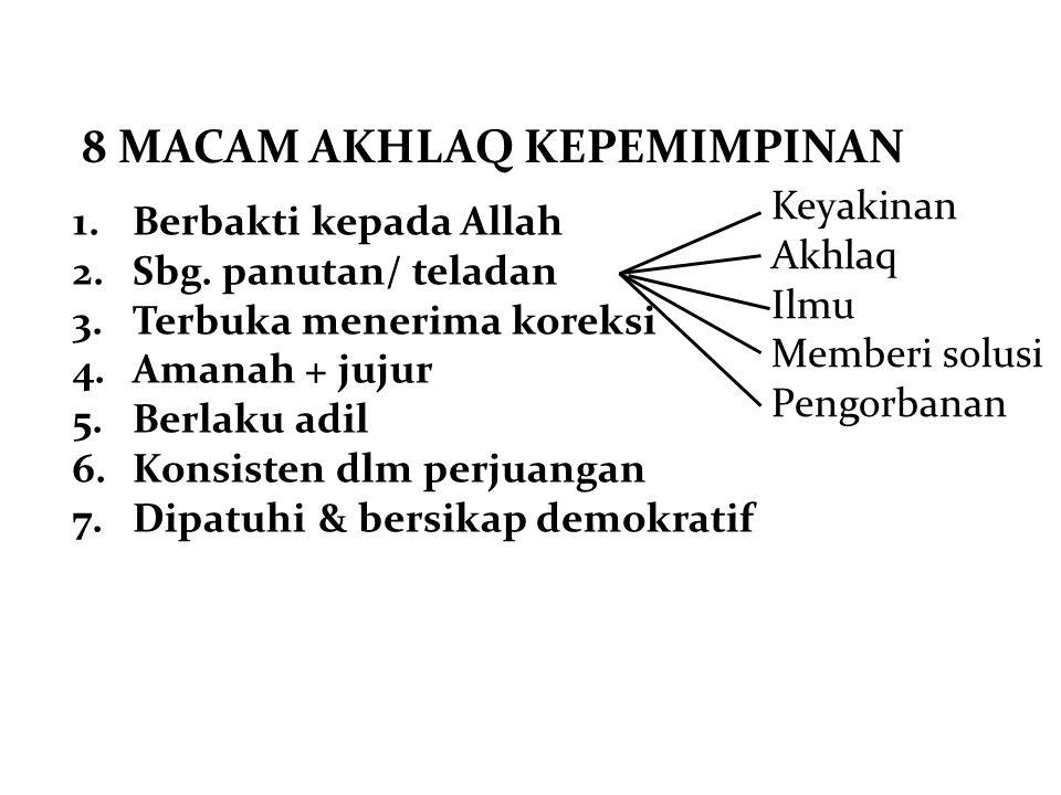 8 PENYAKIT MASAYARAKAT YG HARUS DIJAUHI 1.PURBASANGKA/BURUK SANGKA 2.MENGINTIP/INTIP 3.MENGUTIK – UTIK RAHASIA 4.AMARAH 5.IRI HATI DENGKI, DENDAM 6.BENCI MEMBENCI 7.BURUK LISAN 8.GHIBAH/ MENGGUNJING