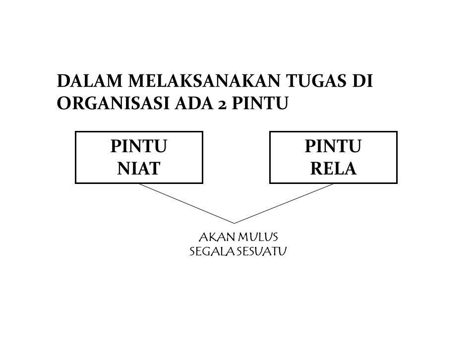 NIAT N = NIAT YG TULUS I = DENGAN PENUH IBADAH KITA MENGERJAKAN SESUATU A = ASIH,ASAH,ASUH T = DENGAN PENUH TEKAD RELA R = RAMAH TAMAH E = EFEKTIF, JANGAN BERTELE-TELE L = LANCAR TDK ADA YG MEMPERSULIT MERASA DIPERSULIT A = AMANIDK ADA YG MENEKAN/TERTEKAN TDK ADA YG DITAKUTI TDK ADA YG WAS-WAS