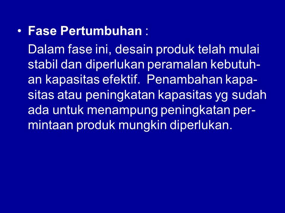 •Fase Kematangan : Saat sebuah produk mencapai kematang- an, pesaing mulai bermunculan.
