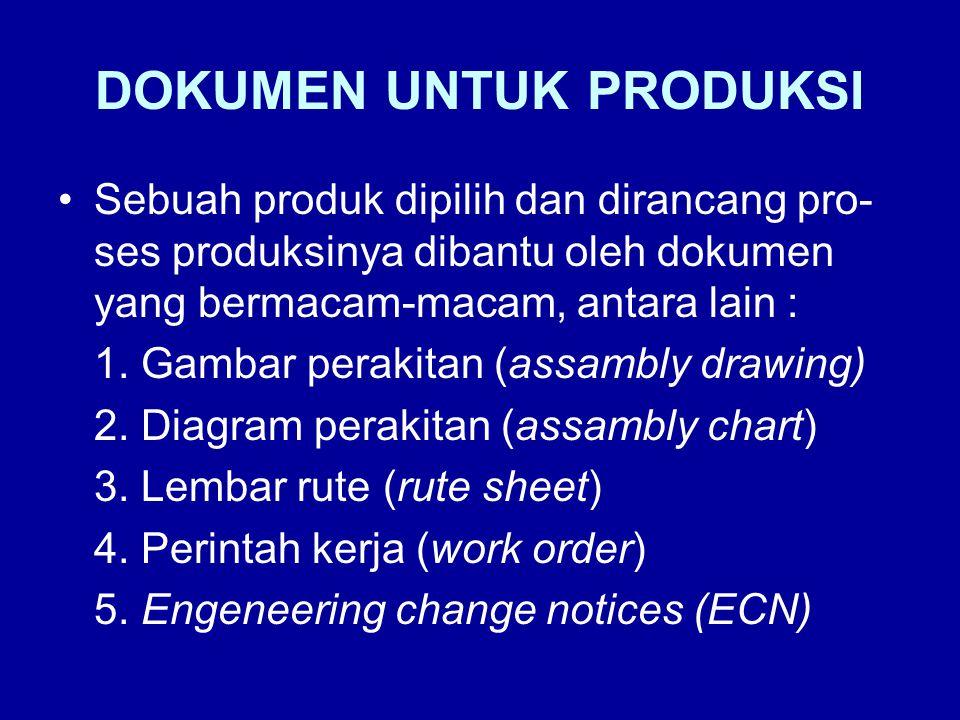 6. Manajemen konfigurasi (configuration management).