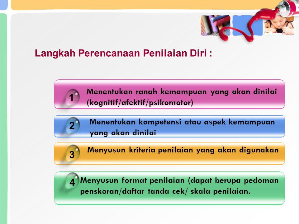 Langkah Pelaksanaan: 1.Menyampaikan kriteria penilaian kepada peserta didik 2.