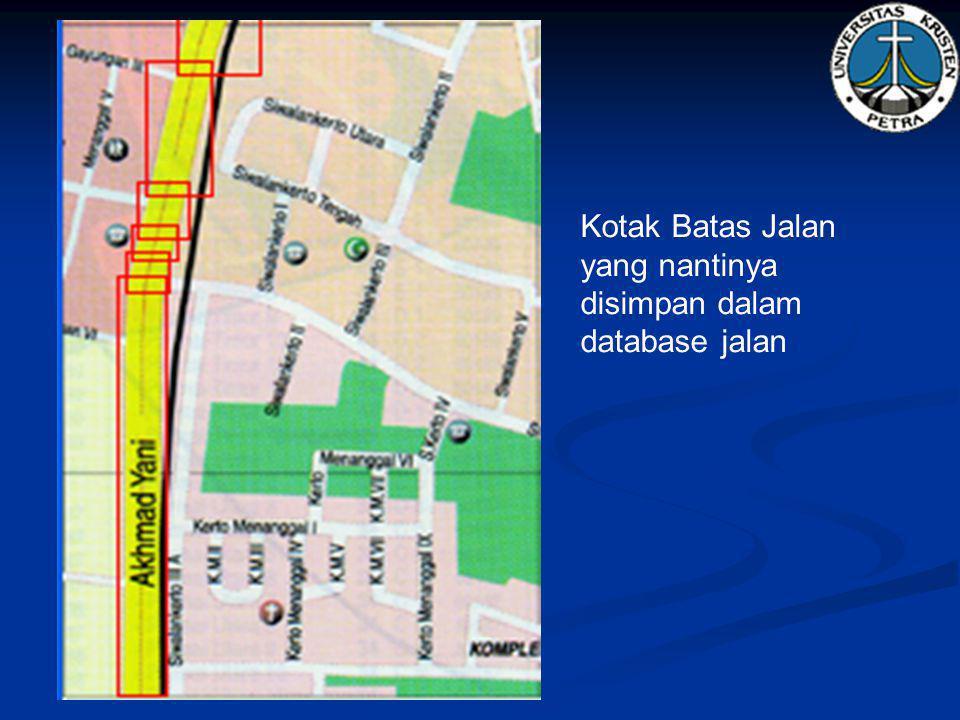 Fasilitas Aplikasi GPS Main Menu File Settings ViewAbout System Project Exit Log InLog Out Position Acquisition Map Calibration GPS Simulation GPS Communication Mapping