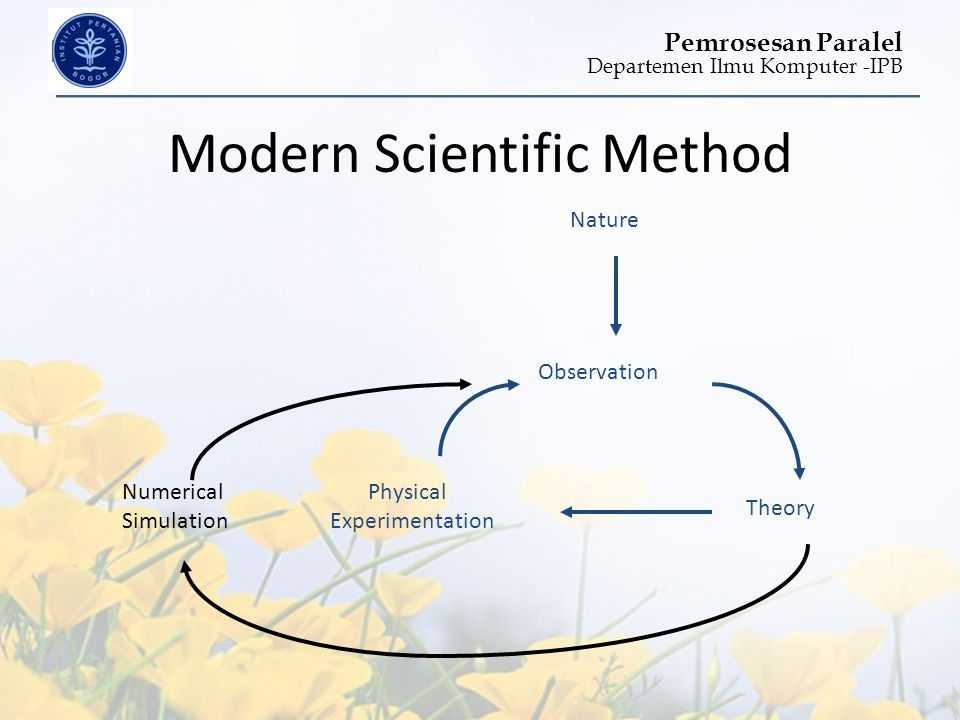 Departemen Ilmu Komputer -IPB Pemrosesan Paralel Modern Parallel Architectures • Two basic architectural scheme: Distributed Memory Shared Memory • Now most computers have a mixed architecture