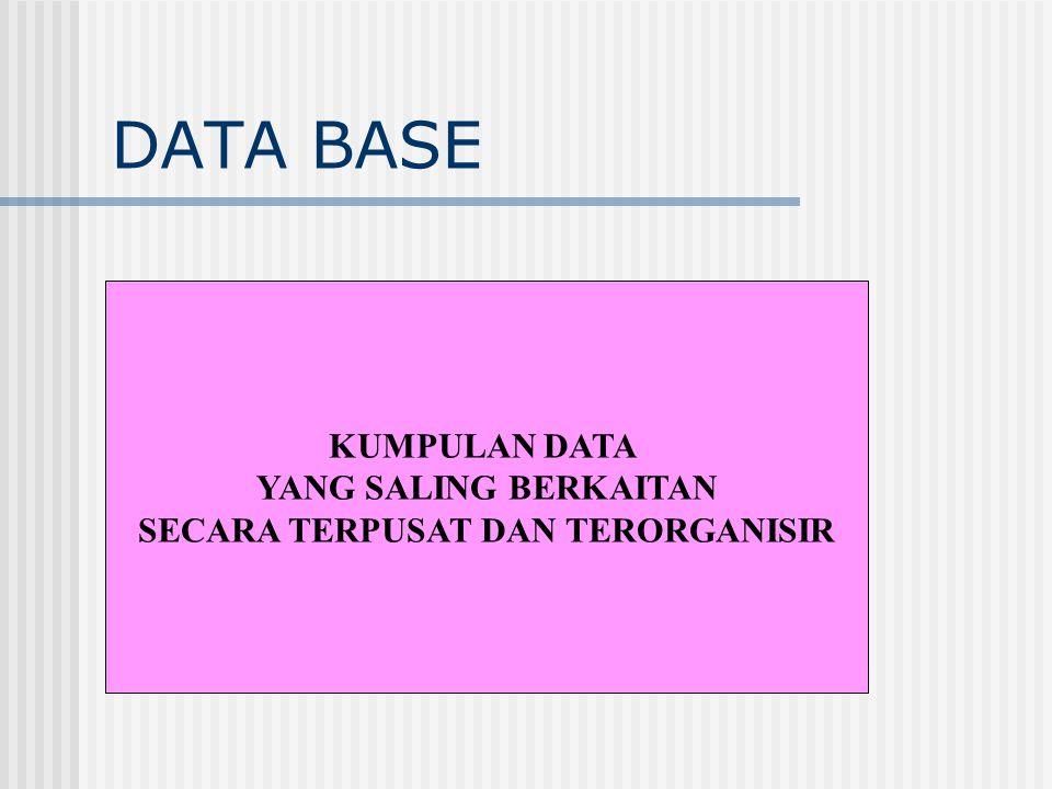 DATA BASE MANAGEMENT PROGRAM DATABASE PRIMER DATABASE SEKUNDER