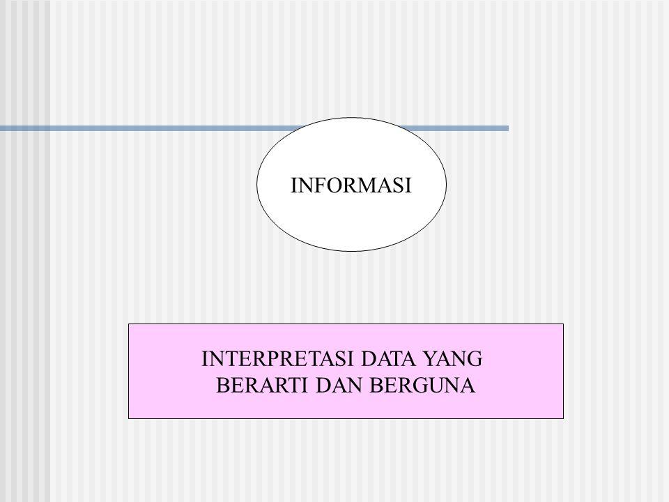 SISTEM INFORMASI MANAJEMEN SISTEM – SISTEM UNTUK MENGUBAH DATA – DATA MENJADI INFORMASI YANG DAPAT DIGUNAKAN DALAM MEMBUAT KEPUTUSAN