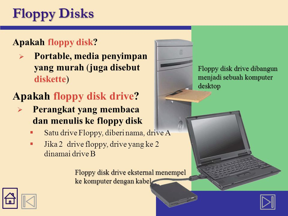 Floppy Disks Apakah Track dan Sector.