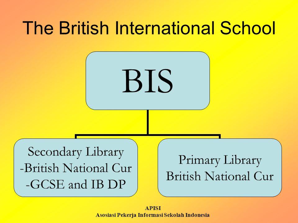 APISI Asosiasi Pekerja Informasi Sekolah Indonesia Profil perpustakaan secondary BIS: Koleksi Staff Kurikulum: Nasional kurikulum UK, I/GCSE,IB DP Clients: –Siswa: year 7-9 (KS 3);year 10-11(KS4);years 12- 13 (KS 4) –Guru: OHT, LHT –SMT –Staff