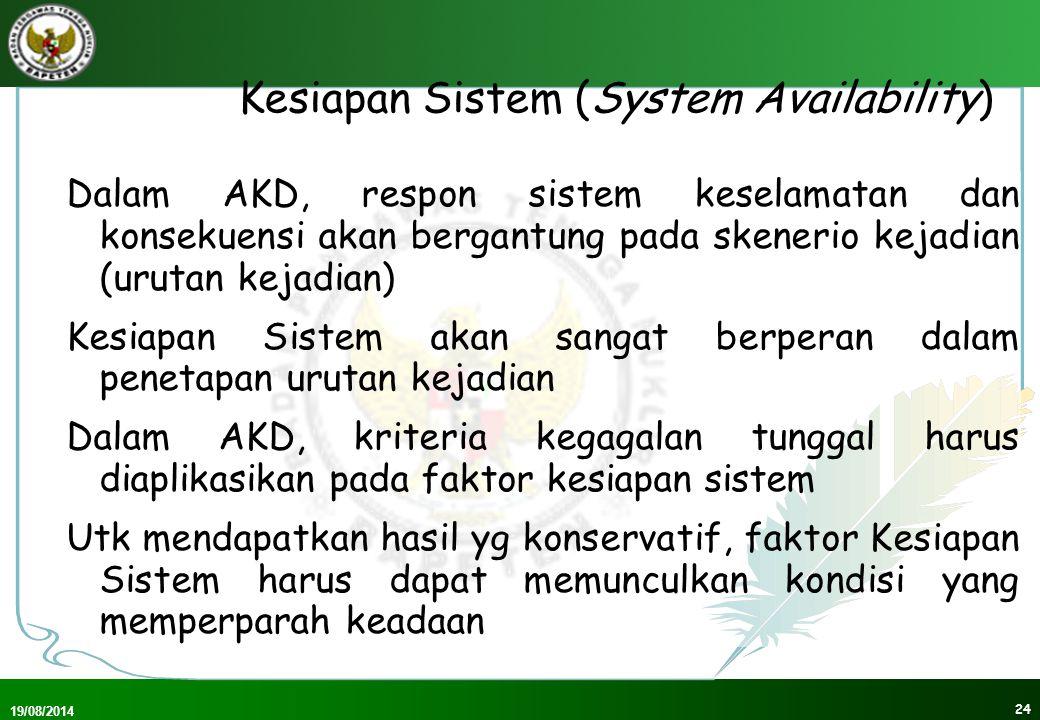 19/08/2014 25 Kondisi Awal (Initial Condition) Sistem Kondisi Awal Sistem: kondisi awal parameter sistem pada saat mulai terjadi transien pada sistem reaktor.