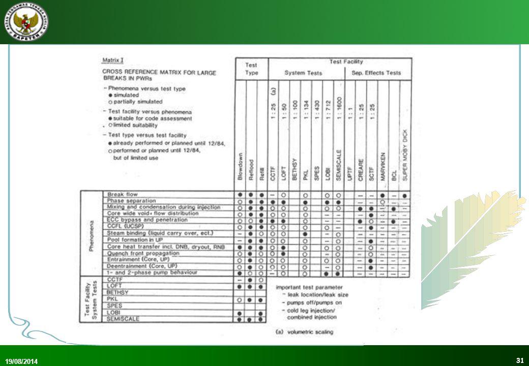 19/08/2014 32 Diagram Proses dan Tahapan AKD (2)