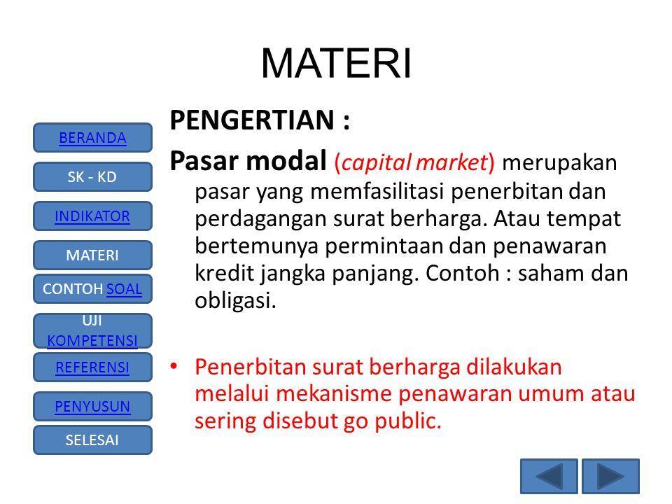 BERANDA SK - KD INDIKATOR MATERI CONTOH SOALSOAL UJI KOMPETENSI KOMPETENSI REFERENSI PENYUSUN SELESAI Fungsi pasar modal : 1.Sebagai sumber pendanaan usaha bagi perusahaan 2.Sebagai sarana berinvestasi bagi pemilik modal (investor) 3.Sebagai alat restrukturisasi modal perusahaan 4.Sebagai alat untuk melakukan divestasi