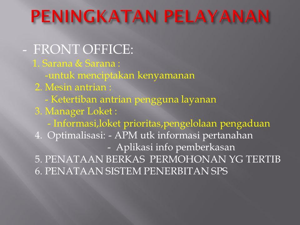 - BACK OFFICE: 1.Pembenahan dan Pemanfaatan IT 2.