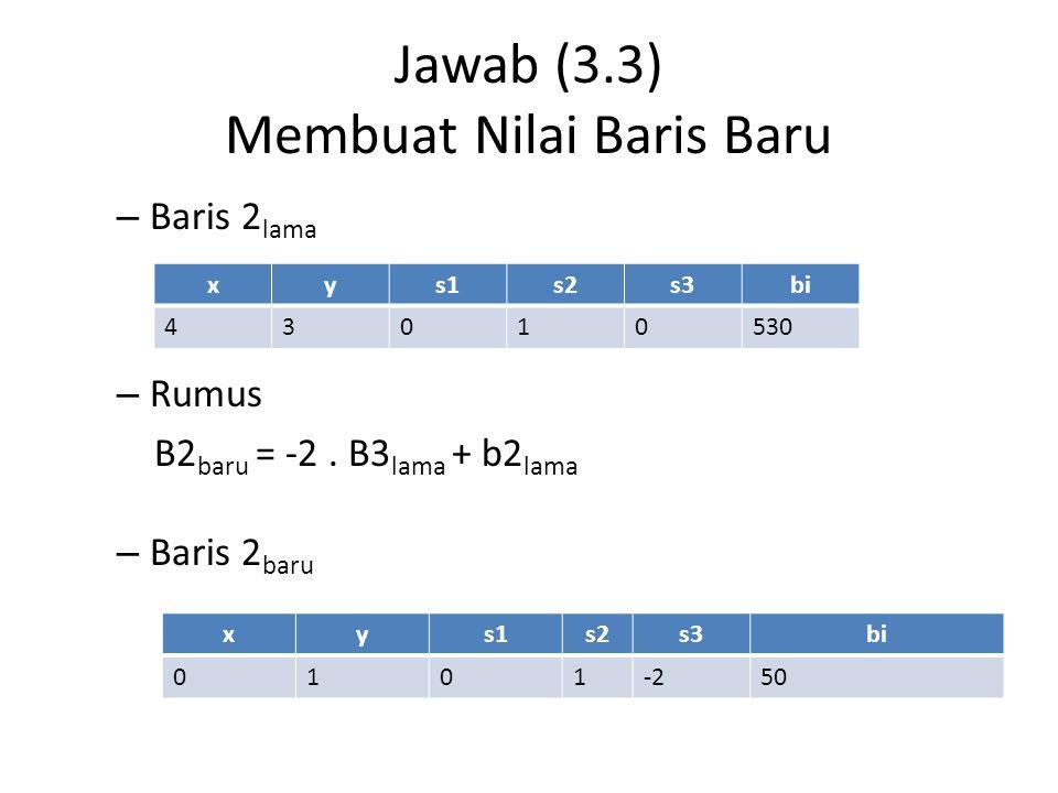 Jawab (4) Tabel 2 Bentuk tabel 2 karena nilai belum optimal.