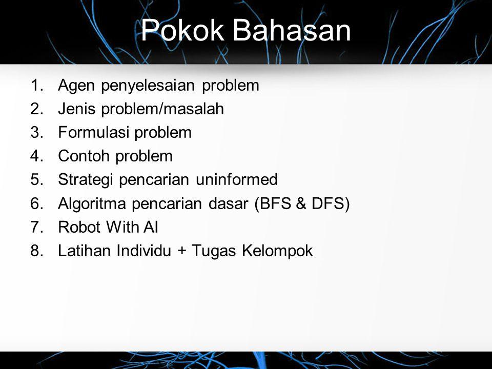 Agen Penyelesaian Problem  Agen pemecahan masalah adalah jenis agen berbasis tujuan.