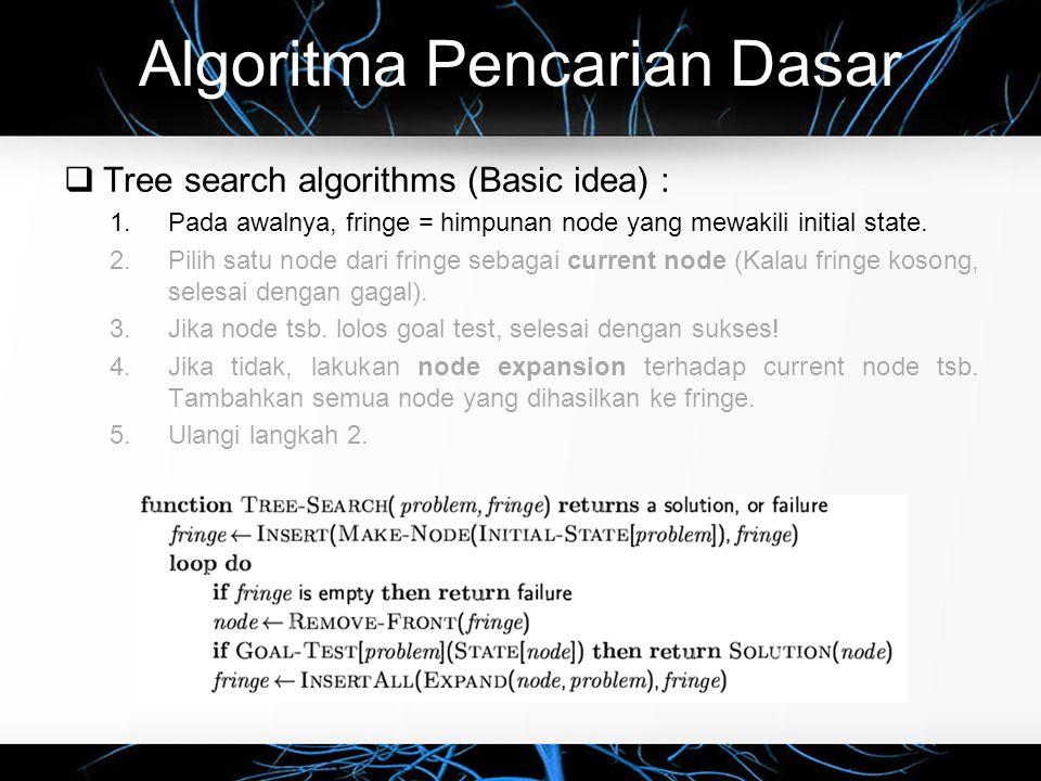 Algoritma Pencarian Dasar  Tree search algorithms (Basic idea) : 1.Pada awalnya, fringe = himpunan node yang mewakili initial state.