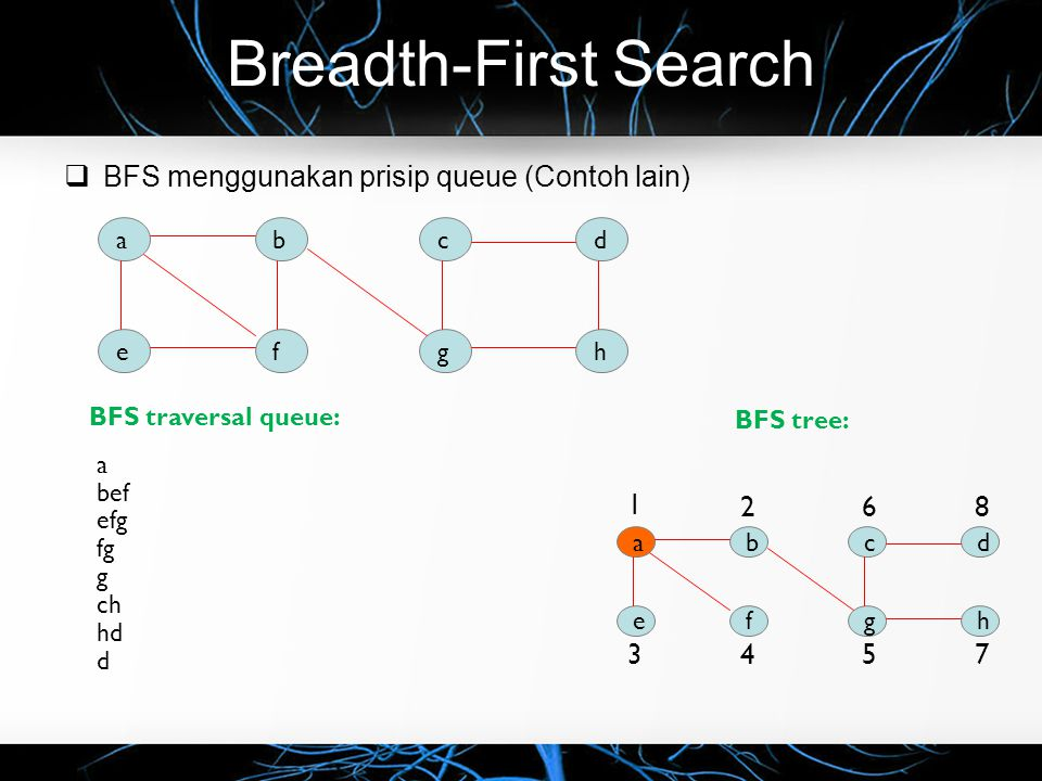 Breadth-First Search  Properties of breadth-first search : o Complete.