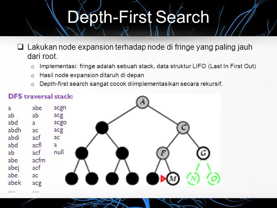 Depth-First Search  DFS menggunakan prisip stack (Contoh lain) ab ef cd gh DFS traversal stack: DFS tree: ab ef cd gh a ab abf abfe abf ab abg abgc abgcd abgcdh abgcd … 12 54 6 3 7 8