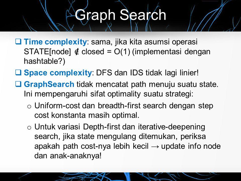 Ringkasan  Breadth-first search: completeness terjamin, tapi rakus memory.