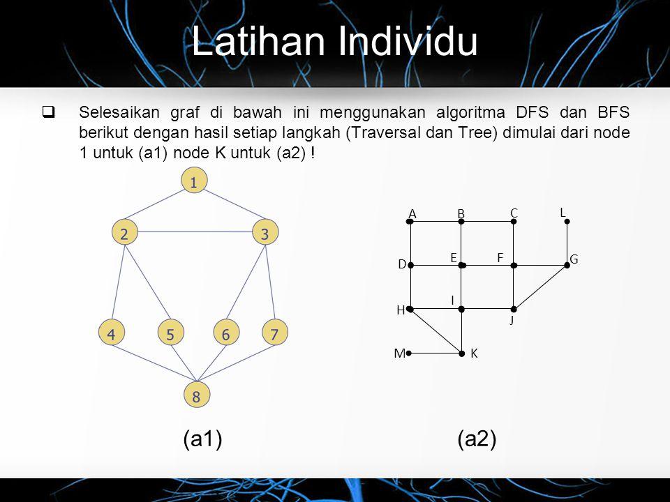 Tugas Kelompok  Buatlah video untuk pemecahan/ solusi kasus : a)8-Puzzles b)8-Queens (Optional) Lalu tuliskan langkah-langkah penyelesaiannya .