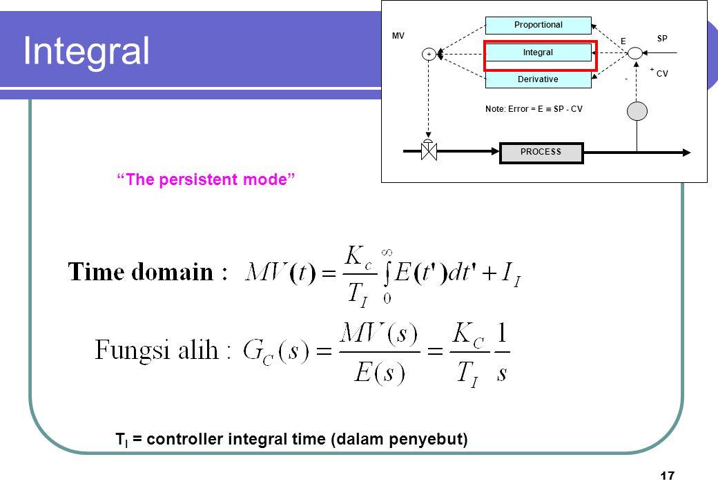 18 PROCESS Proportional Integral Derivative + + - CV SP E MV Note: Error = E  SP - CV Slope = K C E/T I MV(t) time Perilaku saat E(t) = konstan Integral