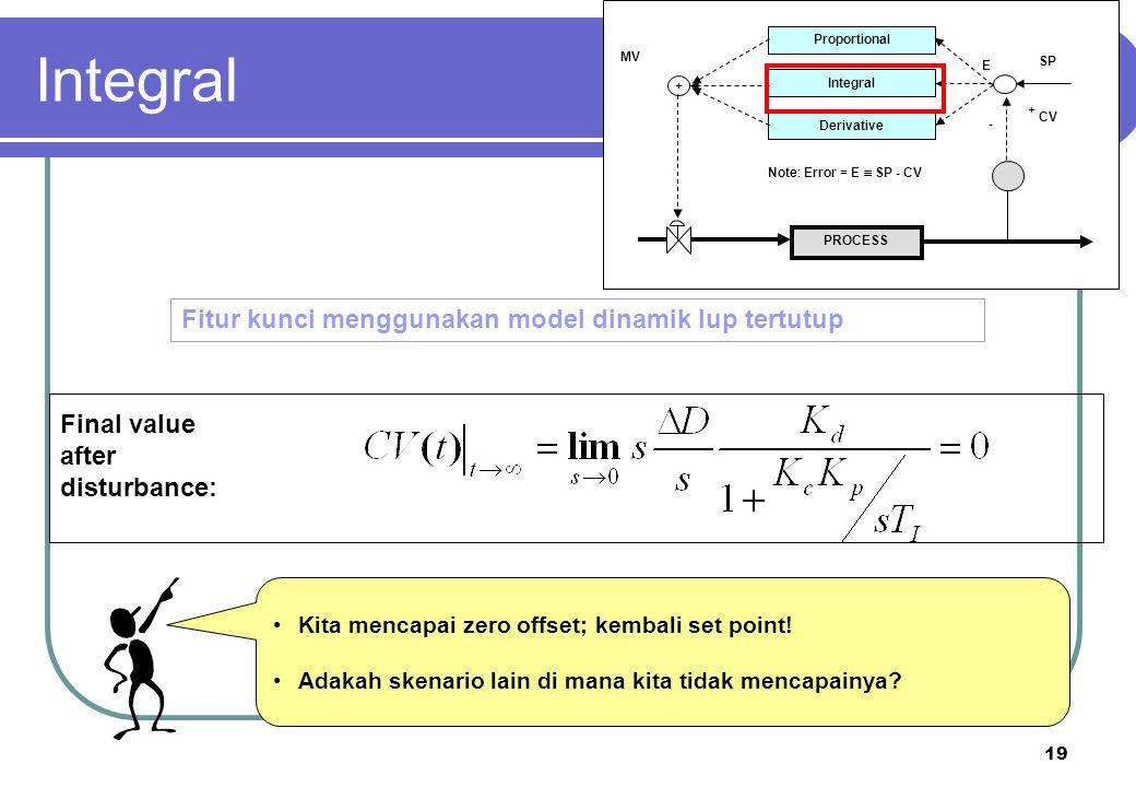 20 PROCESS Proportional Integral Derivative + + - CV SP E MV Note: Error = E  SP - CV The predictive mode T D = controller derivative time Derivatif