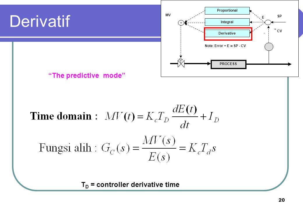 21 PROCESS Proportional Integral Derivative + + - CV SP E MV Note: Error = E  SP - CV Final value after disturbance: Kita tidak mencapai zero offset; tidak kembali ke set point.