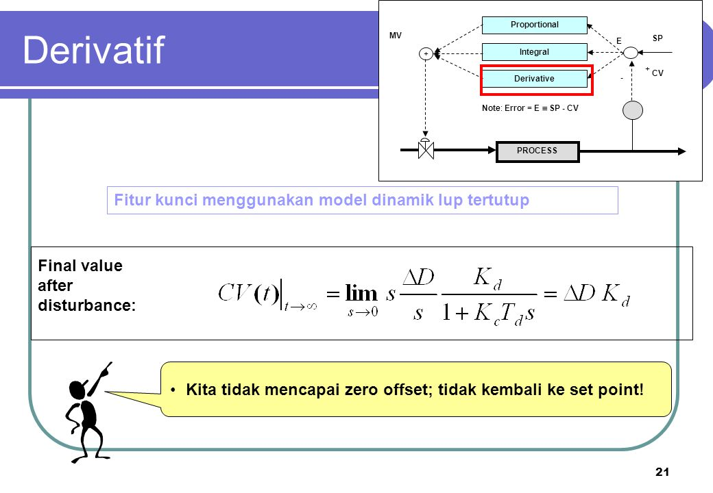 22 PROCESS Proportional Integral Derivative + + - CV SP E MV Note: Error = E  SP - CV Apakah perilaku yang akan terjadi pada MV saat kita masukkan perubahan step pada set point.