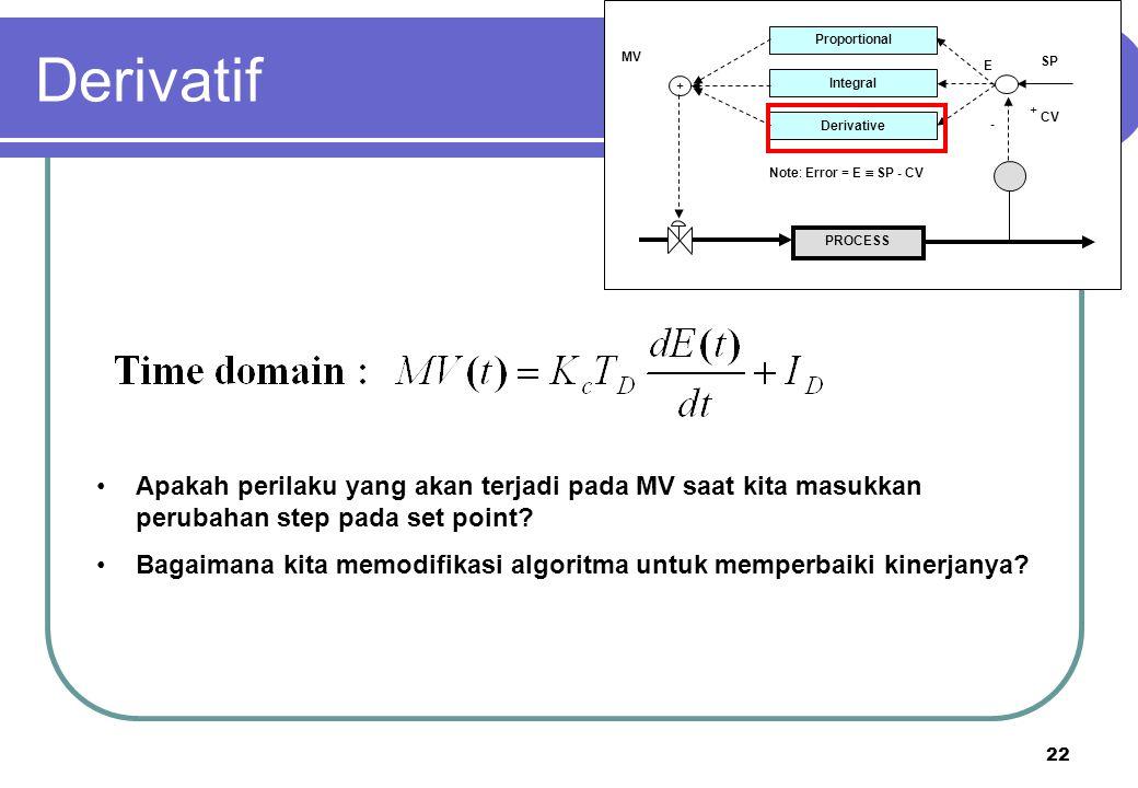 23 PROCESS Proportional Integral Derivative + + - CV SP E MV Note: Error = E  SP - CV X Kita tidak ingin mengambil derivatif dari set point; oleh karena itu, kita hanya menggunakan CV ketika menghitung mode derivatif Derivatif