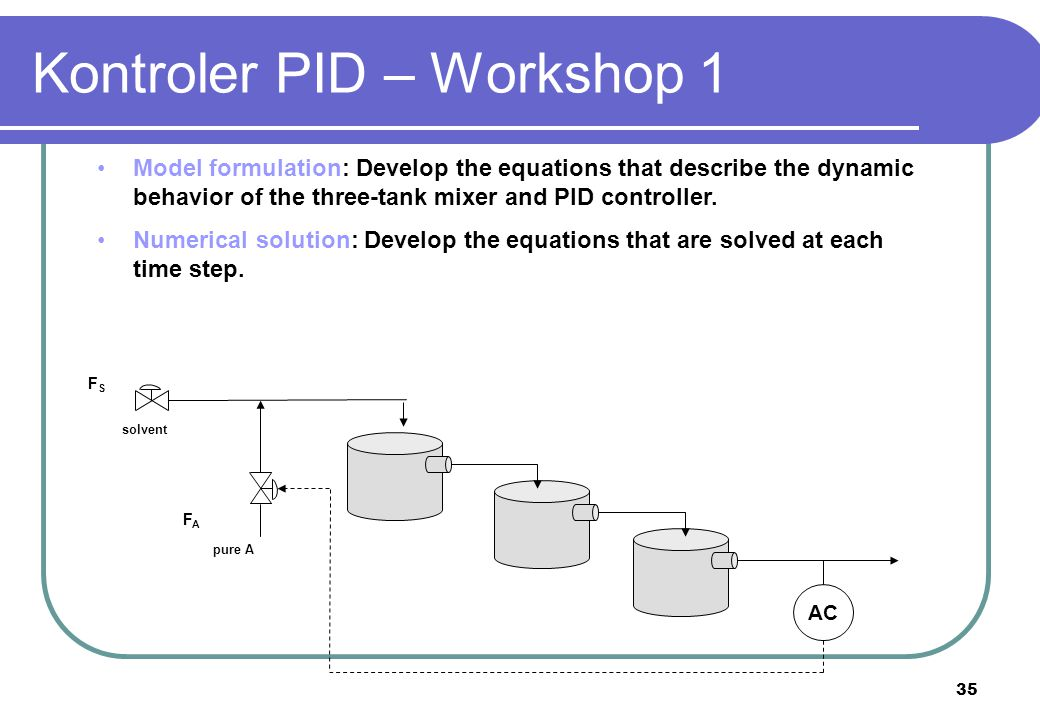 36 The PID controller is applied to the three-tank mixer.