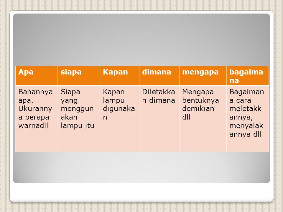 Buat jawaban dalam bentuk tabel pula…. Dengan mengidentifikasi sebanyak-banyaknya.