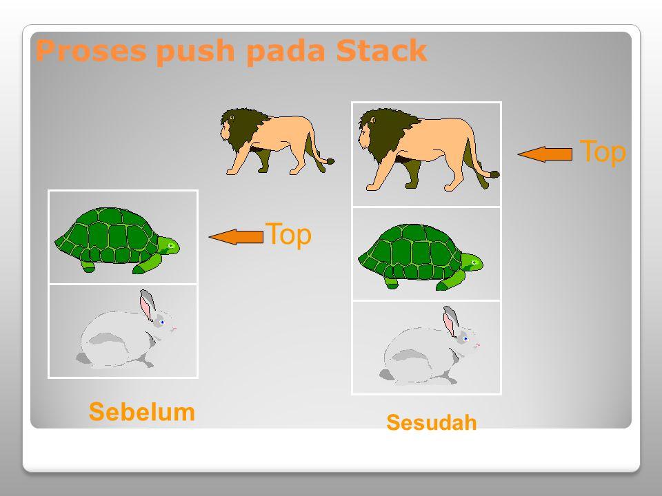 Proses Pop pada Stack Top Sebelum Sesudah Top Benda keluar dari stack